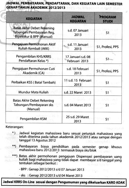 registrasiGENAP20122013