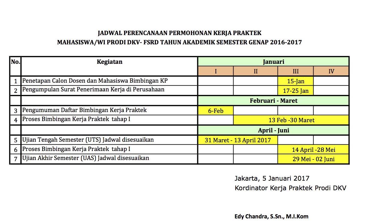 Program Studi DKV FSRD UNTAR